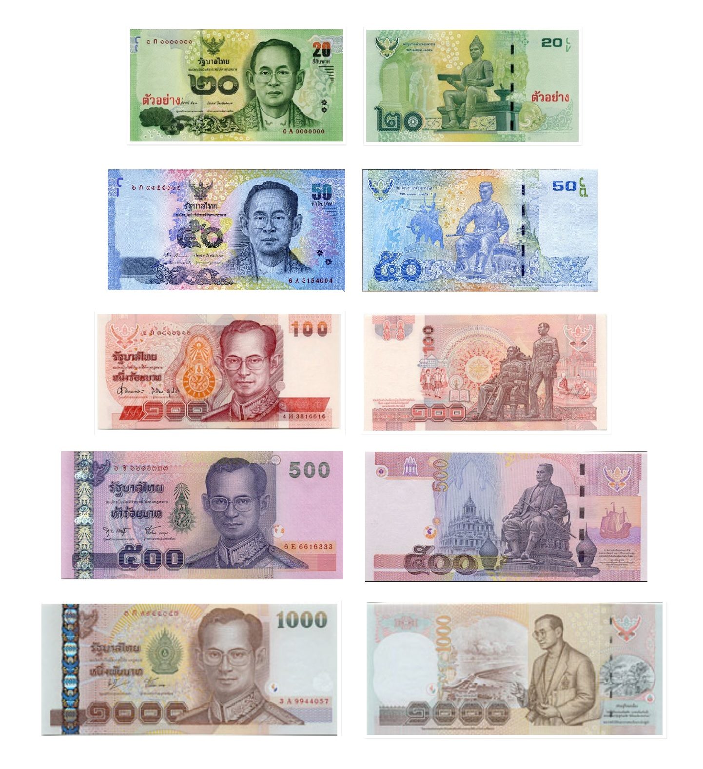 Convert Us Dollar To Thai Baht Usd Fx